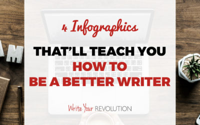 4 Infographics That'll Teach You to Be a Better Writer